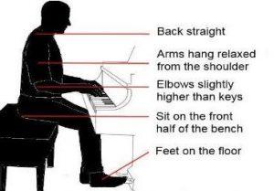 best-piano-posture-300x209